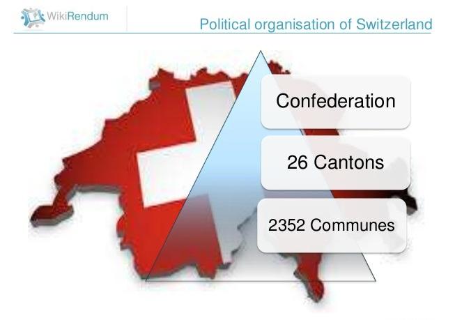 مدرسه تابستانی سوئیس