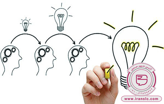 نوآوری و ابتکار در کشور سوئیس
